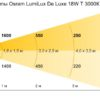 Прибор RDL4x600S с лампами LumiLux De Luxe 18W T3000K