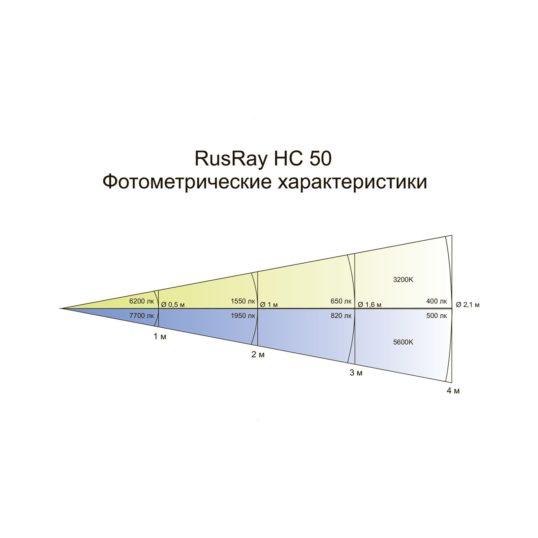 RusRay HC50