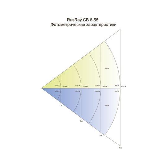 RusRay CB 6-55